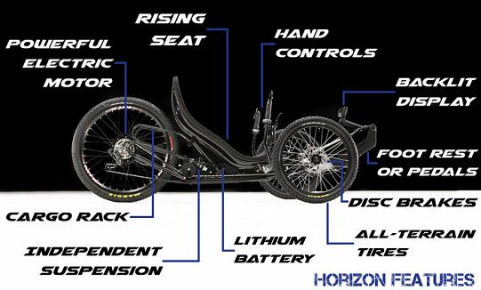 Horizon VTT electrique pour personnes handicapées